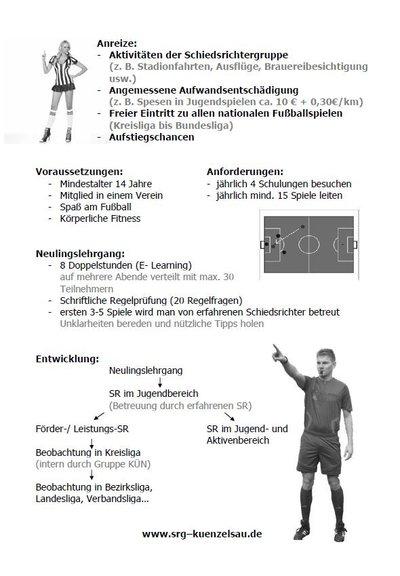 Schiedsrichter Neulingskurs 2019 2