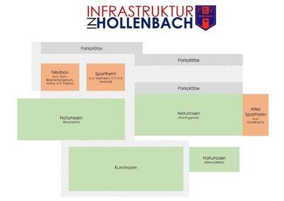 Infrastruktur in Hollenbach neu